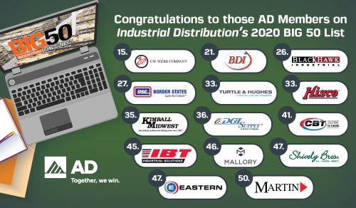 Introducing AD members recognized in ID's Big 50 List!